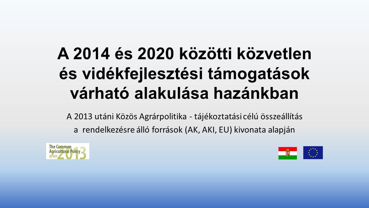 A 2014 és 2020 közötti közvetlen és vidékfejlesztési támogatások várható alakulása hazánkban A 2013 utáni Közös Agrárpolitika - tájékoztatási célú öss