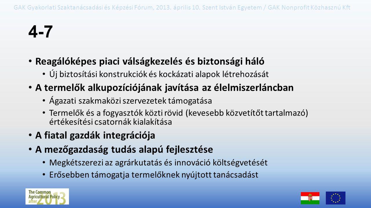 GAK Gyakorlati Szaktanácsadási és Képzési Fórum, 2013. április 10. Szent István Egyetem / GAK Nonprofit Közhasznú Kft 4-7 Reagálóképes piaci válságkez