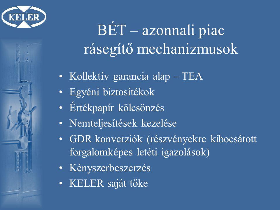 BÉT – azonnali piac rásegítő mechanizmusok Kollektív garancia alap – TEA Egyéni biztosítékok Értékpapír kölcsönzés Nemteljesítések kezelése GDR konverziók (részvényekre kibocsátott forgalomképes letéti igazolások) Kényszerbeszerzés KELER saját tőke
