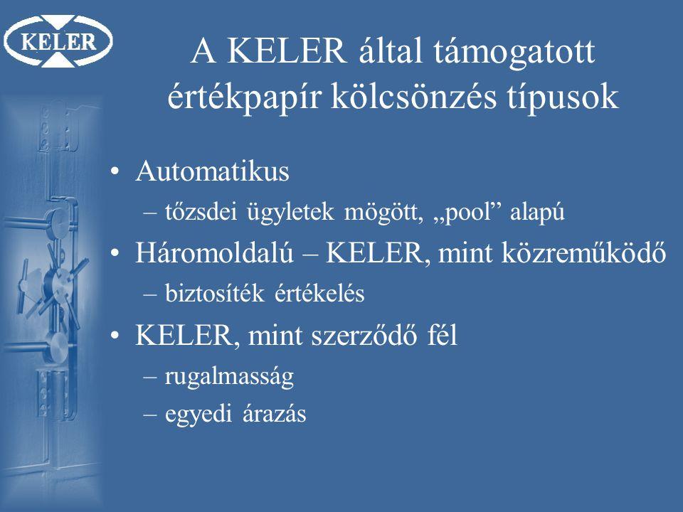 """A KELER által támogatott értékpapír kölcsönzés típusok Automatikus –tőzsdei ügyletek mögött, """"pool alapú Háromoldalú – KELER, mint közreműködő –biztosíték értékelés KELER, mint szerződő fél –rugalmasság –egyedi árazás"""