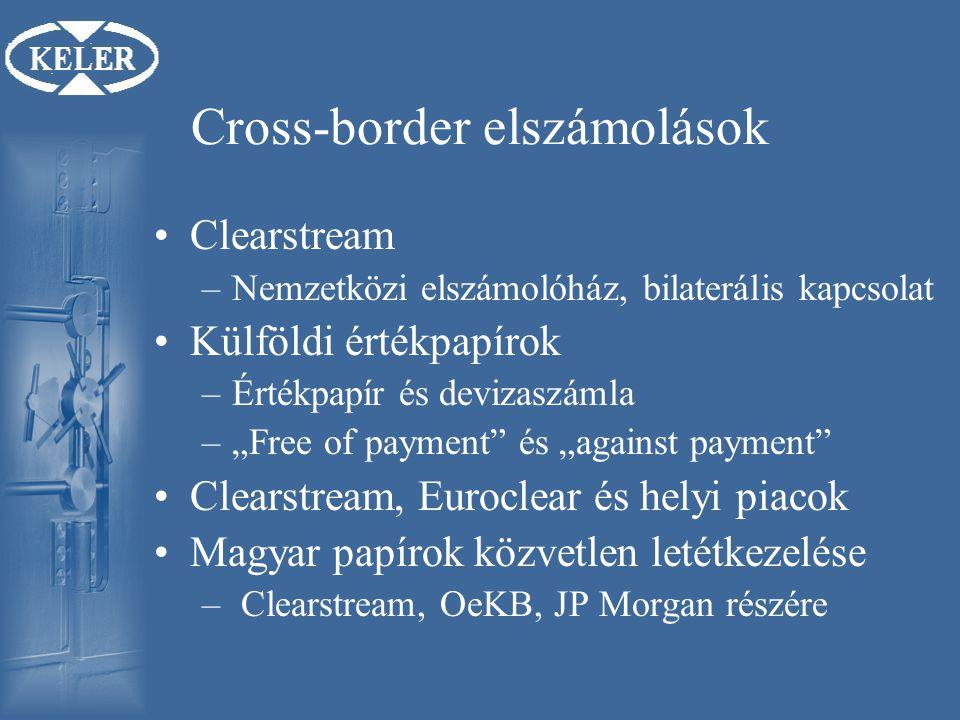 """Cross-border elszámolások Clearstream –Nemzetközi elszámolóház, bilaterális kapcsolat Külföldi értékpapírok –Értékpapír és devizaszámla –""""Free of payment és """"against payment Clearstream, Euroclear és helyi piacok Magyar papírok közvetlen letétkezelése – Clearstream, OeKB, JP Morgan részére"""