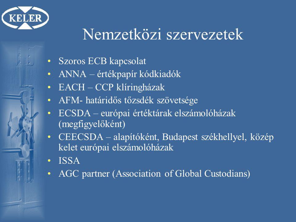 Nemzetközi szervezetek Szoros ECB kapcsolat ANNA – értékpapír kódkiadók EACH – CCP klíringházak AFM- határidős tőzsdék szövetsége ECSDA – európai értéktárak elszámolóházak (megfigyelőként) CEECSDA – alapítóként, Budapest székhellyel, közép kelet európai elszámolóházak ISSA AGC partner (Association of Global Custodians)