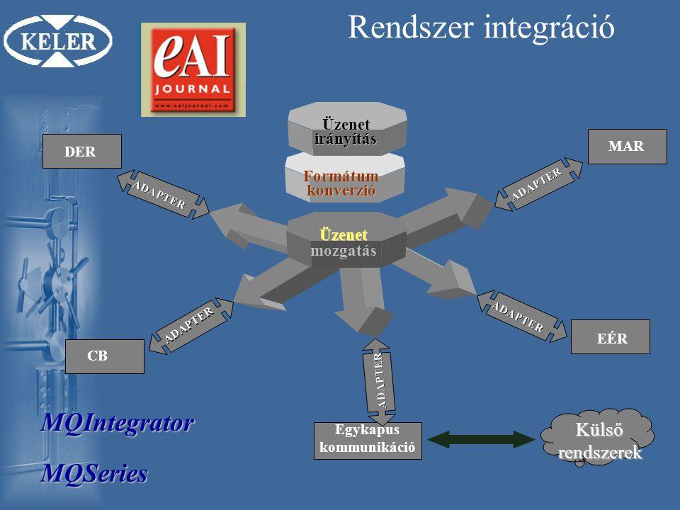 Rendszer integráció Egykapus kommunikáció EÉR MAR DER CB Üzenet mozgatás ADAPTER MQSeries Formátum konverzió Üzenet irányítás MQIntegrator MQIntegrator Külsőrendszerek