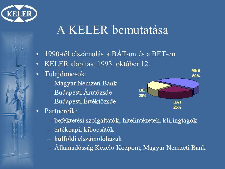 A KELER bemutatása 1990-től elszámolás a BÁT-on és a BÉT-en KELER alapítás: 1993.
