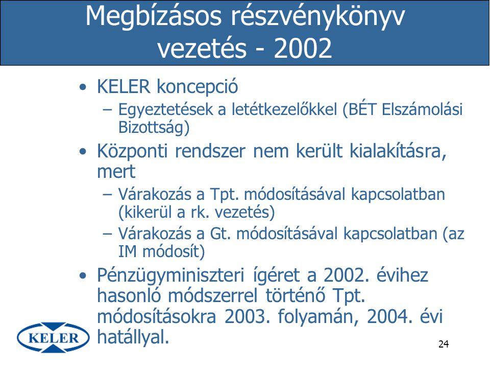 24 Megbízásos részvénykönyv vezetés - 2002 KELER koncepció –Egyeztetések a letétkezelőkkel (BÉT Elszámolási Bizottság) Központi rendszer nem került ki