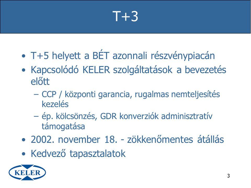 3 T+3 T+5 helyett a BÉT azonnali részvénypiacán Kapcsolódó KELER szolgáltatások a bevezetés előtt –CCP / központi garancia, rugalmas nemteljesítés kez