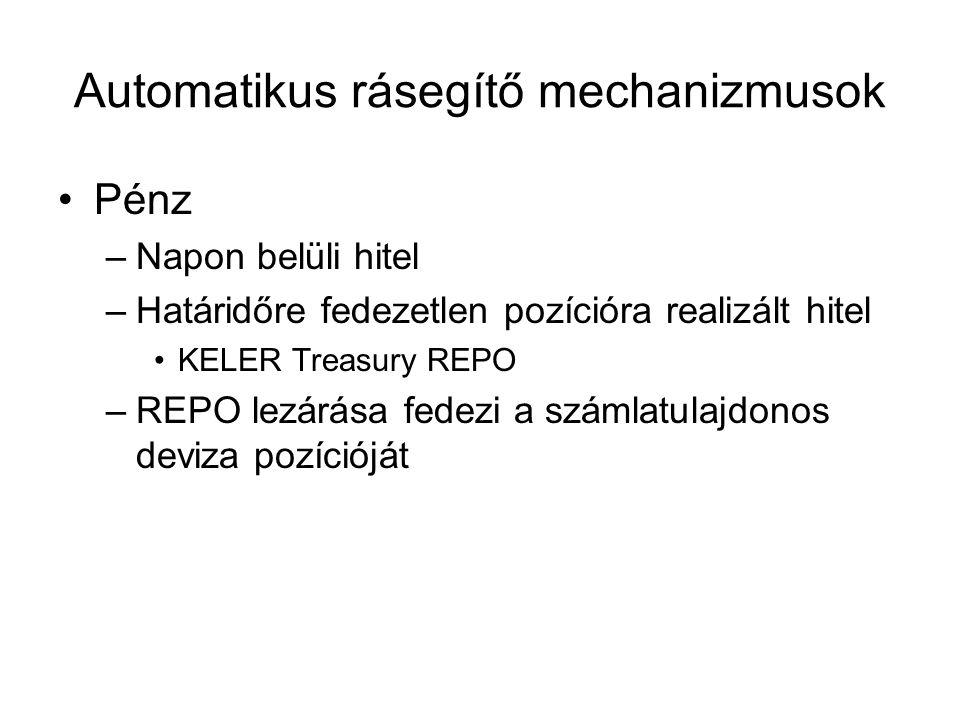 Automatikus rásegítő mechanizmusok Pénz –Napon belüli hitel –Határidőre fedezetlen pozícióra realizált hitel KELER Treasury REPO –REPO lezárása fedezi