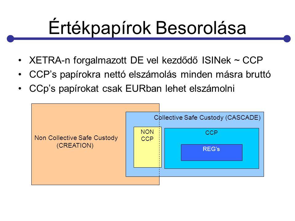 Értékpapírok Besorolása XETRA-n forgalmazott DE vel kezdődő ISINek ~ CCP CCP's papírokra nettó elszámolás minden másra bruttó CCp's papírokat csak EUR