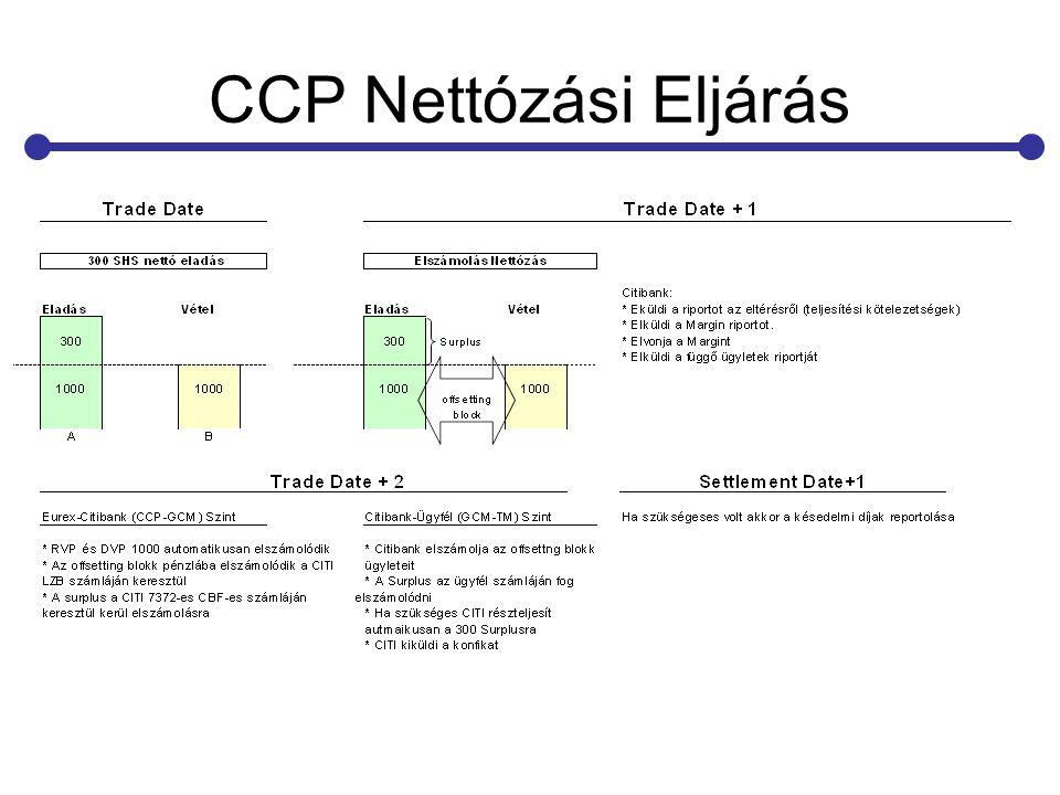 Elszámolási Ciklusok Clearstream Frankfurt 18:30 12:45 11:30 09:30 18:30 18:00 16:30 14:15 CBF Deadline Elszámolási instrukciók az STD ciklushoz CBF Deadline Elszámolási instrukciók az SDS1 ciklushoz CBF Deadline Elszámolási instrukciók az SDS2 ciklushoz CBF Deadline Elszámolási instrukciók az RTS ciklushoz (FOP) S-1S CBF/LZB STD és SDS1 teljesítés CBF/LZB SDS2 teljesítés STD SDS 1 SDS 2 RTS (a/p&fop) RTS (fop) CBF Deadline Elszámolási instrukciók az RTS ciklushoz (A/P) RTS CBF RTS ciklus ügyleteinek konfirmációja