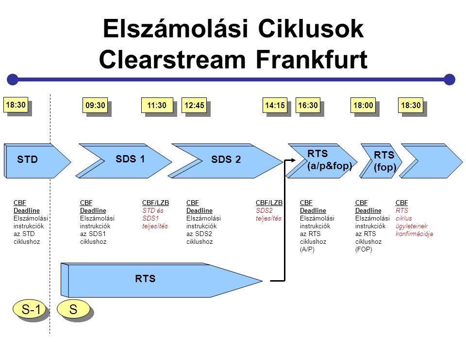 Elszámolási Ciklusok Clearstream Frankfurt 18:30 12:45 11:30 09:30 18:30 18:00 16:30 14:15 CBF Deadline Elszámolási instrukciók az STD ciklushoz CBF D