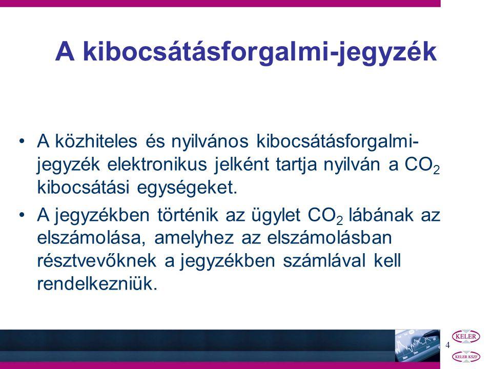 4 A közhiteles és nyilvános kibocsátásforgalmi- jegyzék elektronikus jelként tartja nyilván a CO 2 kibocsátási egységeket.