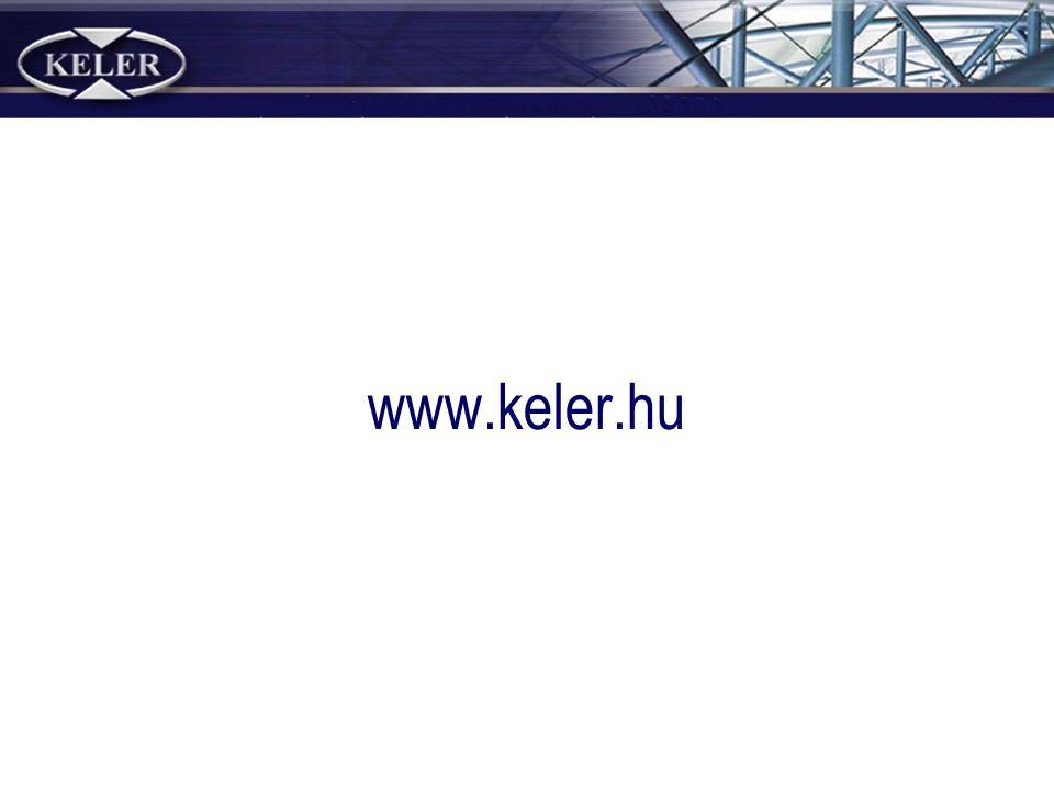 www.keler.hu