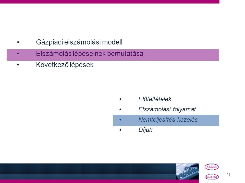 21 Gázpiaci elszámolási modell Elszámolás lépéseinek bemutatása Következő lépések Előfeltételek Elszámolási folyamat Nemteljesítés kezelés Díjak