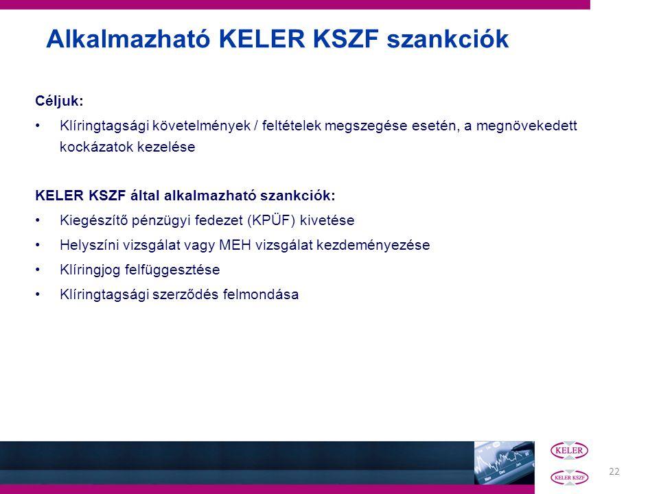 22 Alkalmazható KELER KSZF szankciók Céljuk: Klíringtagsági követelmények / feltételek megszegése esetén, a megnövekedett kockázatok kezelése KELER KSZF által alkalmazható szankciók: Kiegészítő pénzügyi fedezet (KPÜF) kivetése Helyszíni vizsgálat vagy MEH vizsgálat kezdeményezése Klíringjog felfüggesztése Klíringtagsági szerződés felmondása