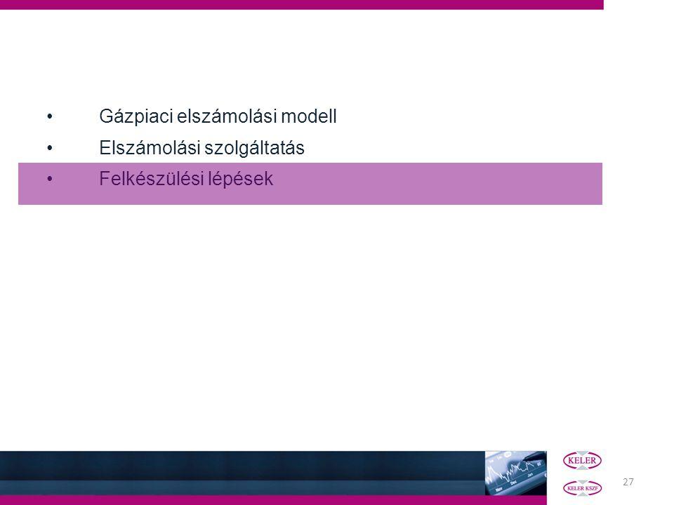 27 Gázpiaci elszámolási modell Elszámolási szolgáltatás Felkészülési lépések