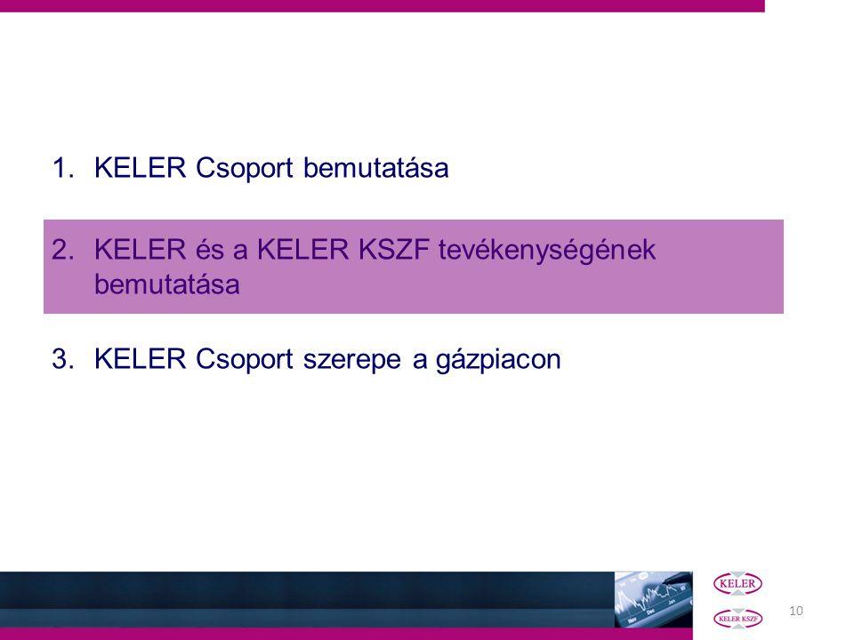 10 1.KELER Csoport bemutatása 2.KELER és a KELER KSZF tevékenységének bemutatása 3.KELER Csoport szerepe a gázpiacon