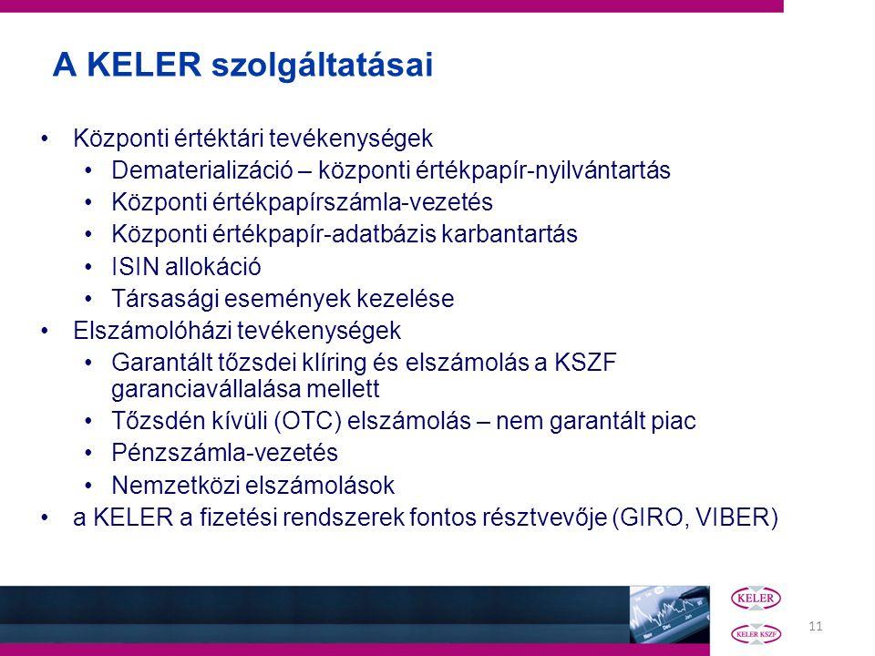 11 A KELER szolgáltatásai Központi értéktári tevékenységek Dematerializáció – központi értékpapír-nyilvántartás Központi értékpapírszámla-vezetés Közp