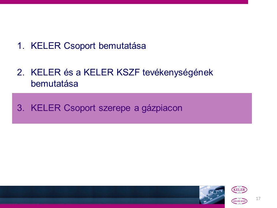 17 1.KELER Csoport bemutatása 2.KELER és a KELER KSZF tevékenységének bemutatása 3.KELER Csoport szerepe a gázpiacon
