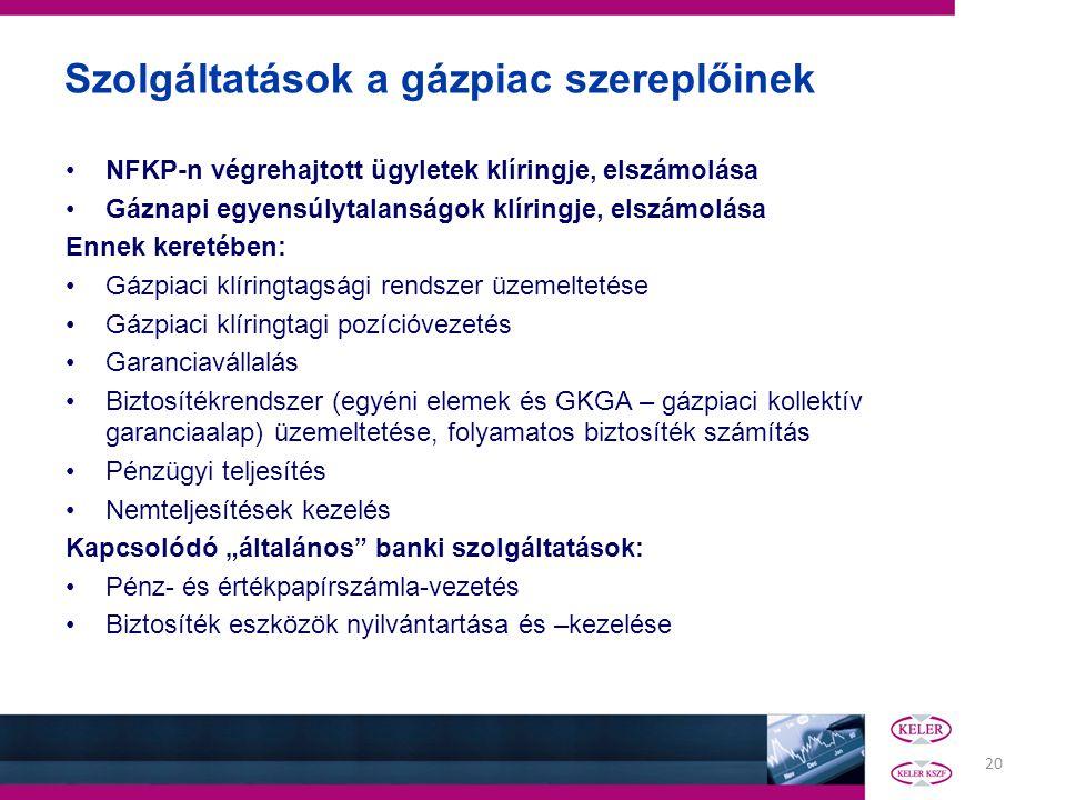20 Szolgáltatások a gázpiac szereplőinek NFKP-n végrehajtott ügyletek klíringje, elszámolása Gáznapi egyensúlytalanságok klíringje, elszámolása Ennek