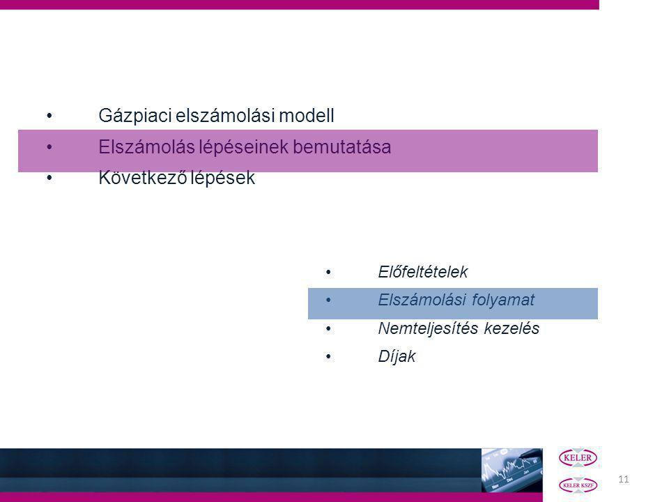11 Gázpiaci elszámolási modell Elszámolás lépéseinek bemutatása Következő lépések Előfeltételek Elszámolási folyamat Nemteljesítés kezelés Díjak