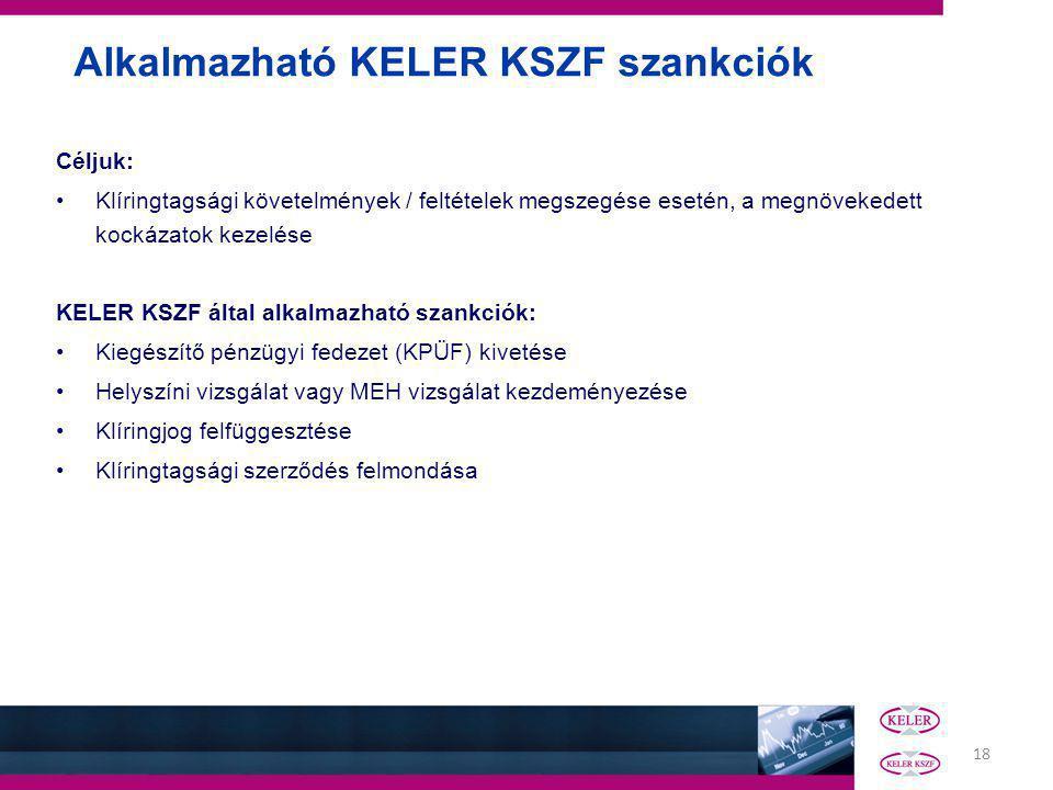 18 Alkalmazható KELER KSZF szankciók Céljuk: Klíringtagsági követelmények / feltételek megszegése esetén, a megnövekedett kockázatok kezelése KELER KSZF által alkalmazható szankciók: Kiegészítő pénzügyi fedezet (KPÜF) kivetése Helyszíni vizsgálat vagy MEH vizsgálat kezdeményezése Klíringjog felfüggesztése Klíringtagsági szerződés felmondása