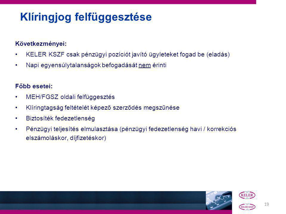 19 Klíringjog felfüggesztése Következményei: KELER KSZF csak pénzügyi pozíciót javító ügyleteket fogad be (eladás) Napi egyensúlytalanságok befogadását nem érinti Főbb esetei: MEH/FGSZ oldali felfüggesztés Klíringtagság feltételét képező szerződés megszűnése Biztosíték fedezetlenség Pénzügyi teljesítés elmulasztása (pénzügyi fedezetlenség havi / korrekciós elszámoláskor, díjfizetéskor)