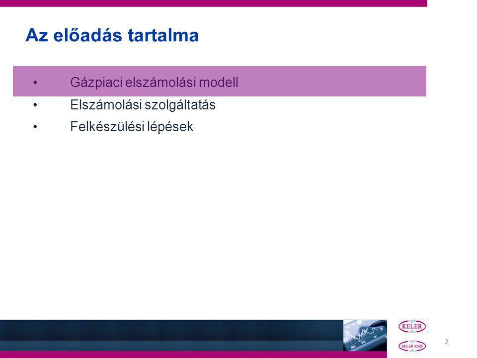 2 Gázpiaci elszámolási modell Elszámolási szolgáltatás Felkészülési lépések Az előadás tartalma