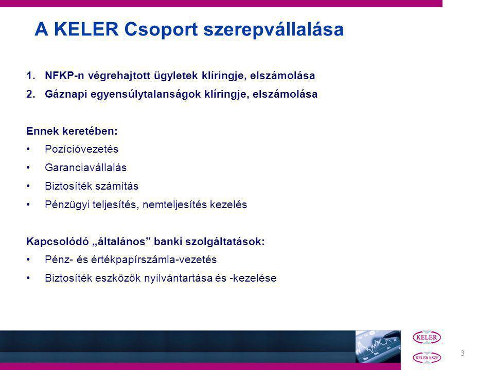 """3 A KELER Csoport szerepvállalása 1.NFKP-n végrehajtott ügyletek klíringje, elszámolása 2.Gáznapi egyensúlytalanságok klíringje, elszámolása Ennek keretében: Pozícióvezetés Garanciavállalás Biztosíték számítás Pénzügyi teljesítés, nemteljesítés kezelés Kapcsolódó """"általános banki szolgáltatások: Pénz- és értékpapírszámla-vezetés Biztosíték eszközök nyilvántartása és -kezelése"""