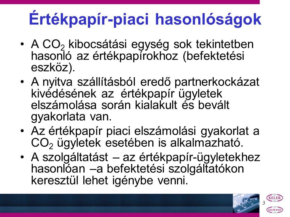 2 A CO 2 adásvételi szerződés megkötését követően mindkét fél függ a másik teljesítési hajlandóságától, vagyis egyik fél sem lehet biztos abban, hogy a saját utalását követően a másik fél is elutalja-e a neki járó pénzt, vagy CO 2 kibocsátási egységet.