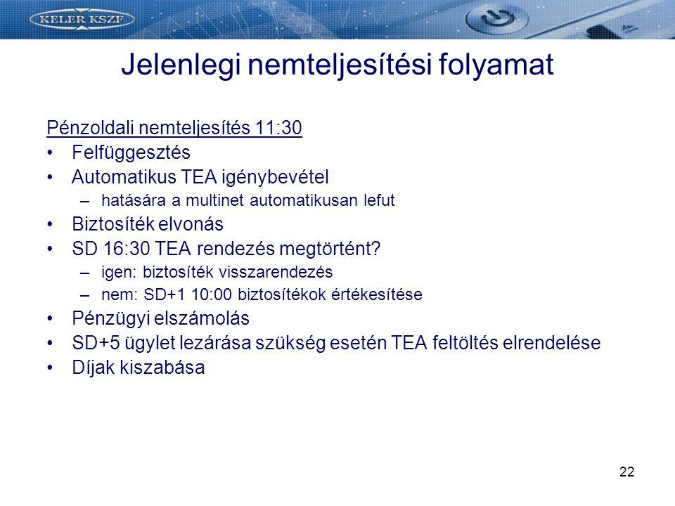 22 Jelenlegi nemteljesítési folyamat Pénzoldali nemteljesítés 11:30 Felfüggesztés Automatikus TEA igénybevétel –hatására a multinet automatikusan lefut Biztosíték elvonás SD 16:30 TEA rendezés megtörtént.