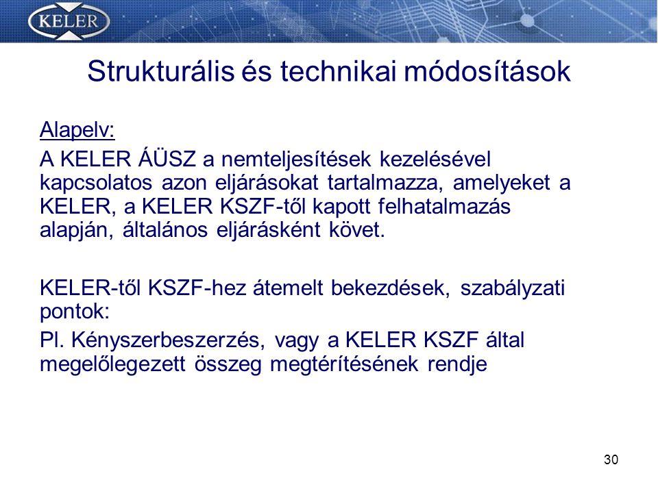 30 Strukturális és technikai módosítások Alapelv: A KELER ÁÜSZ a nemteljesítések kezelésével kapcsolatos azon eljárásokat tartalmazza, amelyeket a KELER, a KELER KSZF-től kapott felhatalmazás alapján, általános eljárásként követ.