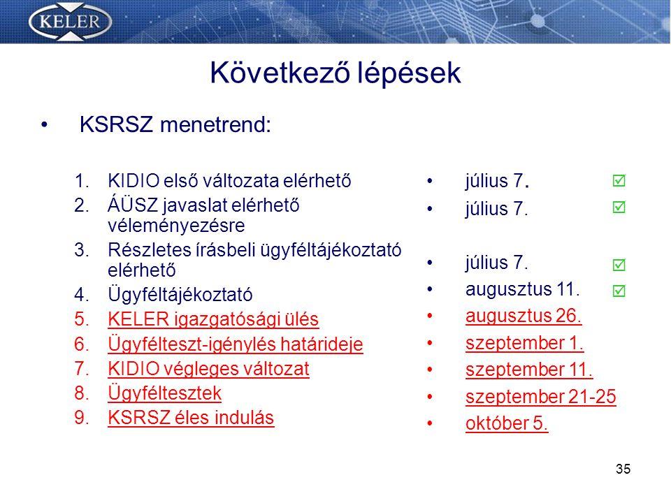 35 Következő lépések KSRSZ menetrend: 1.KIDIO első változata elérhető 2.ÁÜSZ javaslat elérhető véleményezésre 3.Részletes írásbeli ügyféltájékoztató elérhető 4.Ügyféltájékoztató 5.KELER igazgatósági ülés 6.Ügyfélteszt-igénylés határideje 7.KIDIO végleges változat 8.Ügyféltesztek 9.KSRSZ éles indulás július 7.