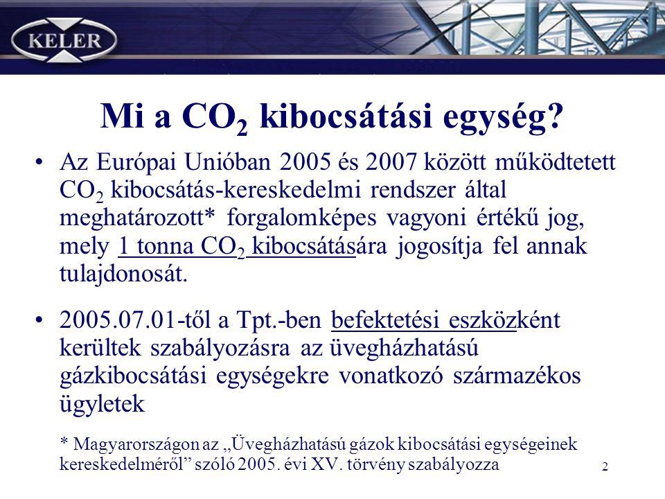 1 A CO 2 KIBOCSÁTÁSI EGYSÉG ÜGYLETEK ELSZÁMOLÁSA - tájékoztató a befektetési szolgáltatók részére 2006.