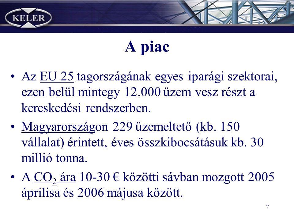 6 Üzemeltetők, Egyéb vállalatok (akik csak később kerülnek szabályozás alá, pl. vegyipar, közlekedés), Intézményi befektetők (befektetési célból), Kör