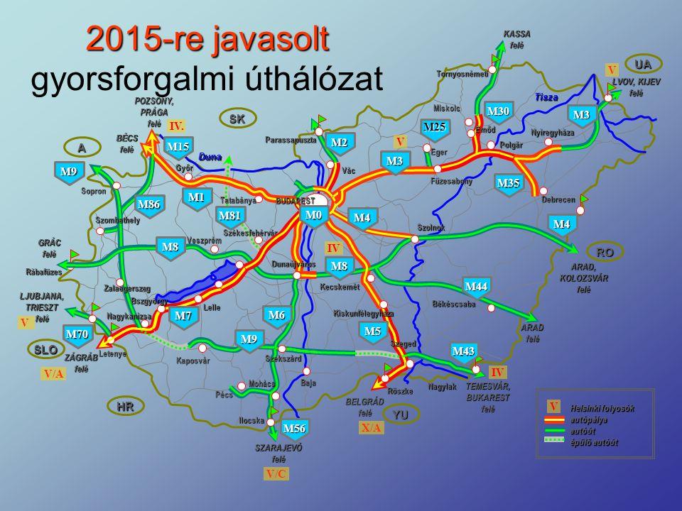 SK A SLO HR YU RO UA 2015-re javasolt 2015-re javasolt gyorsforgalmi úthálózat Rábafüzes Parassapuszta Vác Tornyosnémeti Röszke Ilocska Letenye Dunaúj