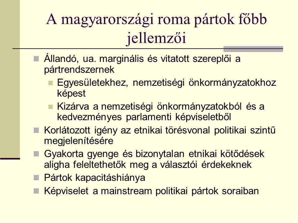 A magyarországi roma pártok főbb jellemzői Állandó, ua. marginális és vitatott szereplői a pártrendszernek Egyesületekhez, nemzetiségi önkormányzatokh