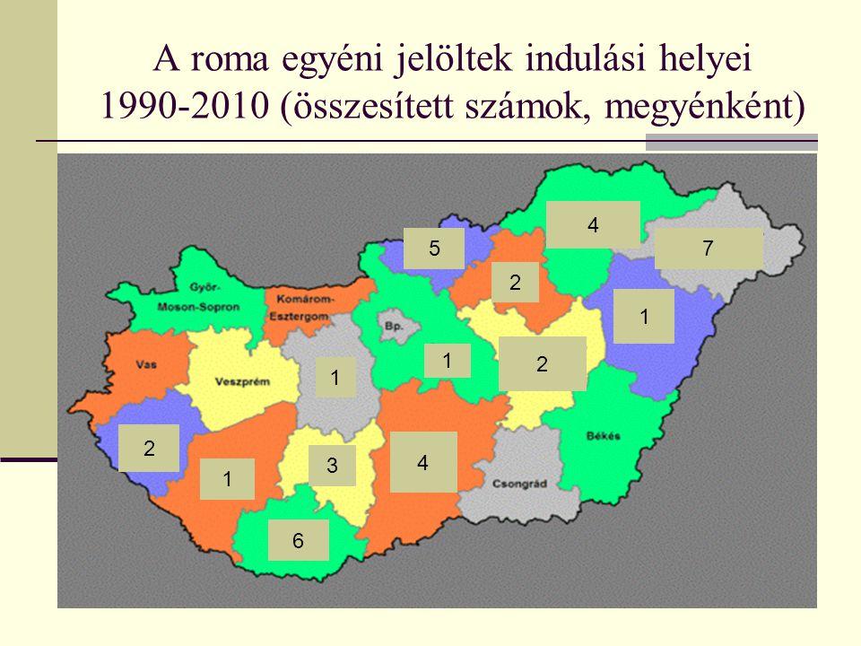 A roma egyéni jelöltek indulási helyei 1990-2010 (összesített számok, megyénként) 4 75 2 6 4 2 3 2 1 1 1 1