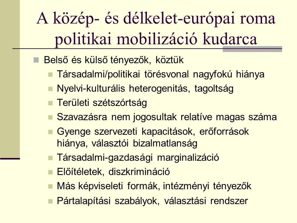 """A csoport önmeghatározása Többségük a cigányságra mint (nemzeti/ etnikai) kisebbségre épít """"Cigány és """"roma megnevezés használata Pártnevek: egyesítő-integráló törekvés Szervezetenként és időben változó álláspontok """"Nem nemzetiség, hanem kisebbségi népcsoport (MCIP, 1990, MCBP, 1995) Kisebbségi státus elvetése (MCDP, 2001) """"Cigány az, aki cigány módon él! (CDU, 2003) A cigányság nemzet (MROP, 2005)"""