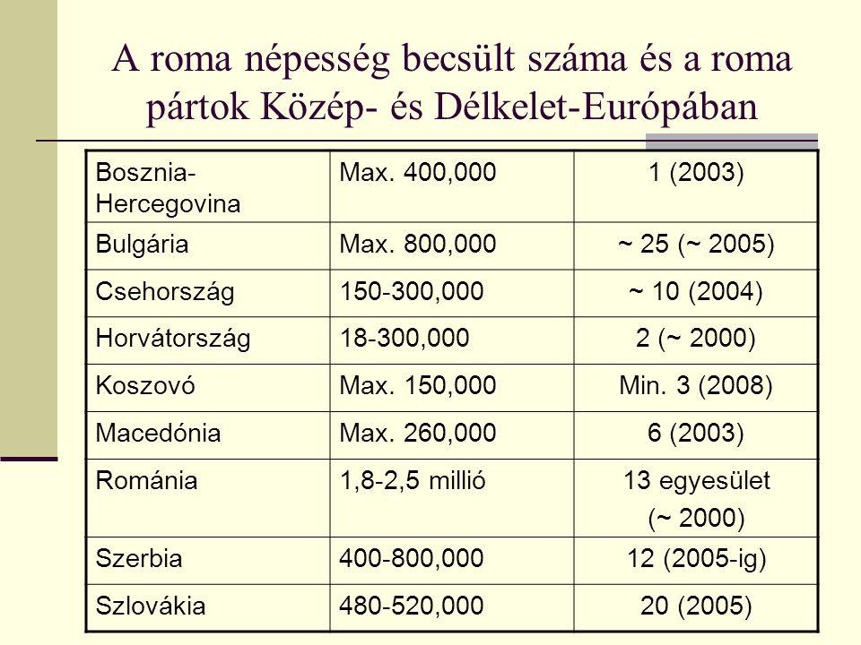 A roma pártok főbb jellemzői Történelemben elsőként, a rendszerváltások eredményeként Főként balkáni országok Kellő létszámban, arányban jelen (kiv.