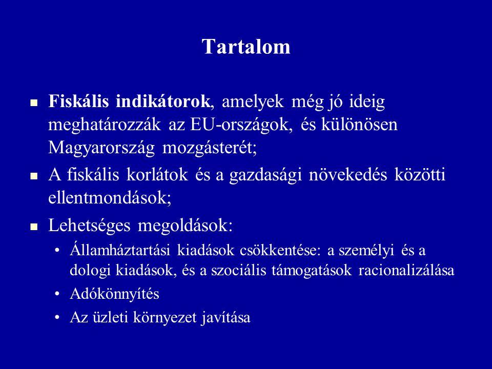 Tartalom Fiskális indikátorok, amelyek még jó ideig meghatározzák az EU-országok, és különösen Magyarország mozgásterét; A fiskális korlátok és a gazd