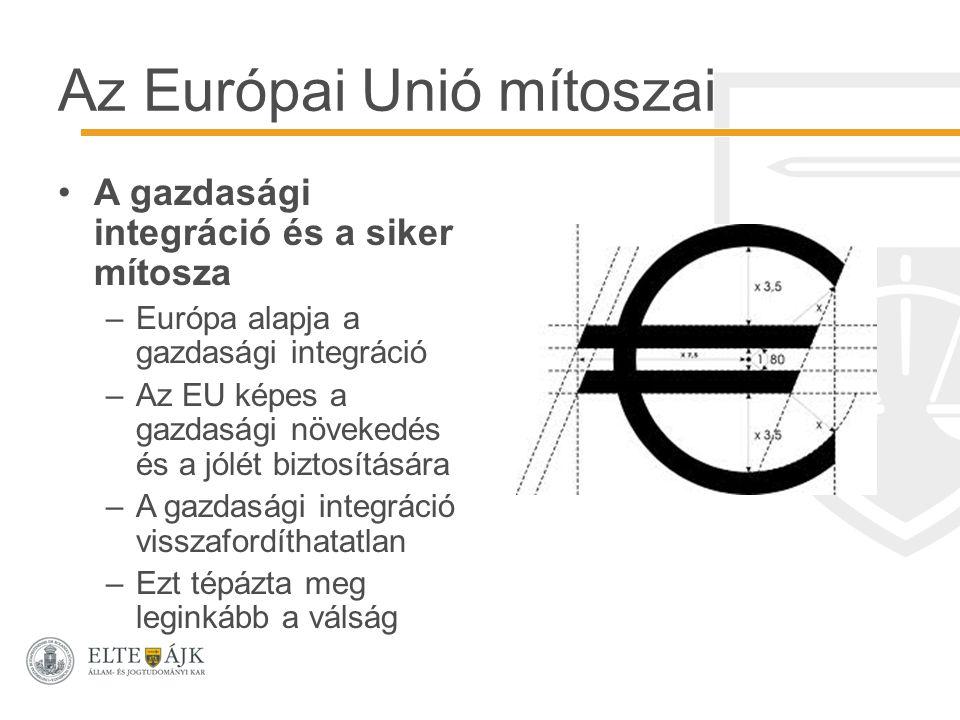 Az Európai Unió mítoszai A gazdasági integráció és a siker mítosza –Európa alapja a gazdasági integráció –Az EU képes a gazdasági növekedés és a jólét biztosítására –A gazdasági integráció visszafordíthatatlan –Ezt tépázta meg leginkább a válság