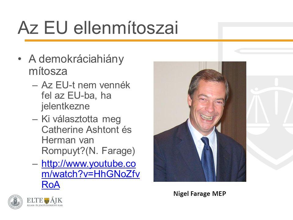 Az EU ellenmítoszai A demokráciahiány mítosza –Az EU-t nem vennék fel az EU-ba, ha jelentkezne –Ki választotta meg Catherine Ashtont és Herman van Rompuyt?(N.