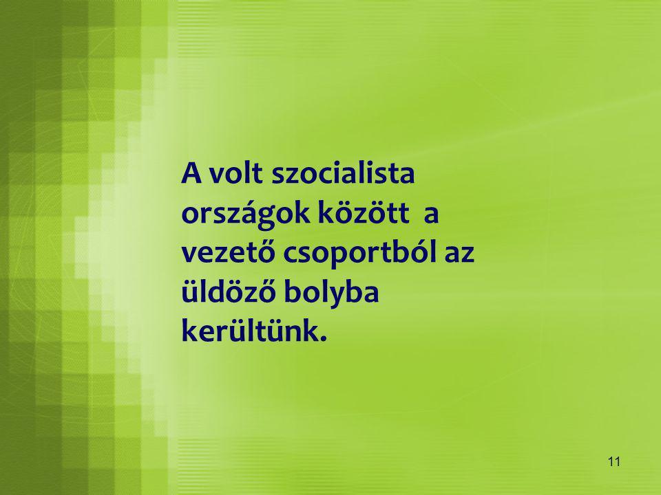 11 A volt szocialista országok között a vezető csoportból az üldöző bolyba kerültünk.