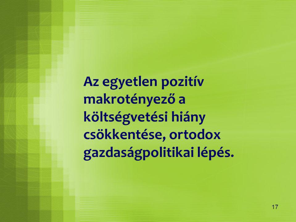 17 Az egyetlen pozitív makrotényező a költségvetési hiány csökkentése, ortodox gazdaságpolitikai lépés.