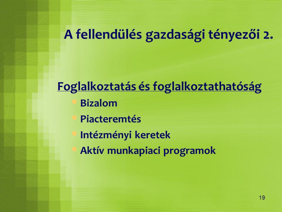 19 Foglalkoztatás és foglalkoztathatóság  Bizalom  Piacteremtés  Intézményi keretek  Aktív munkapiaci programok A fellendülés gazdasági tényezői 2