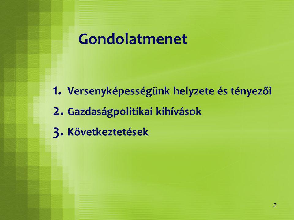2 Gondolatmenet 1. Versenyképességünk helyzete és tényezői 2. Gazdaságpolitikai kihívások 3. Következtetések