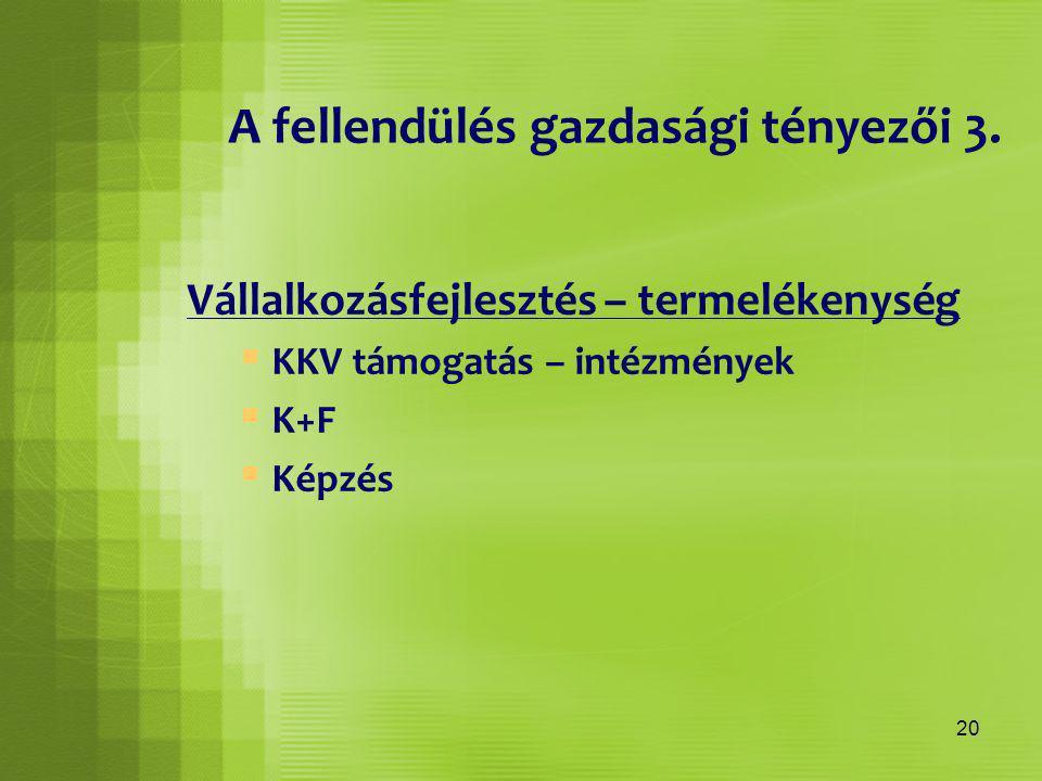 20 Vállalkozásfejlesztés – termelékenység  KKV támogatás – intézmények  K+F  Képzés A fellendülés gazdasági tényezői 3.