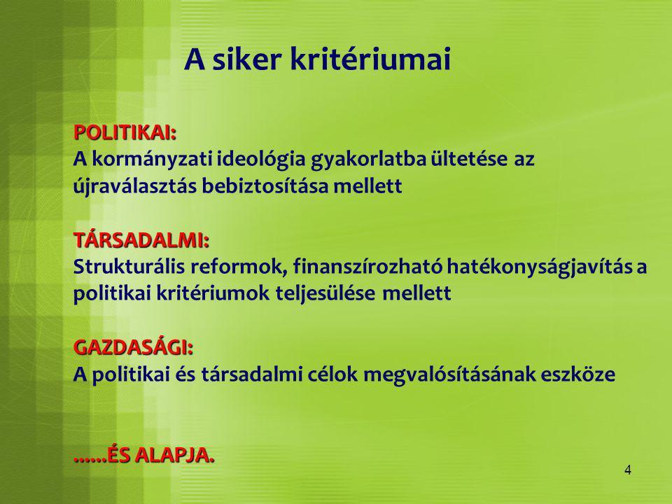 4 POLITIKAI: A kormányzati ideológia gyakorlatba ültetése az újraválasztás bebiztosítása mellettTÁRSADALMI: Strukturális reformok, finanszírozható hat