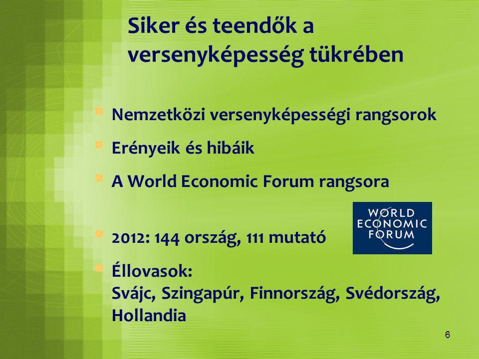 6 Siker és teendők a versenyképesség tükrében  Nemzetközi versenyképességi rangsorok  Erényeik és hibáik  A World Economic Forum rangsora  2012: 1