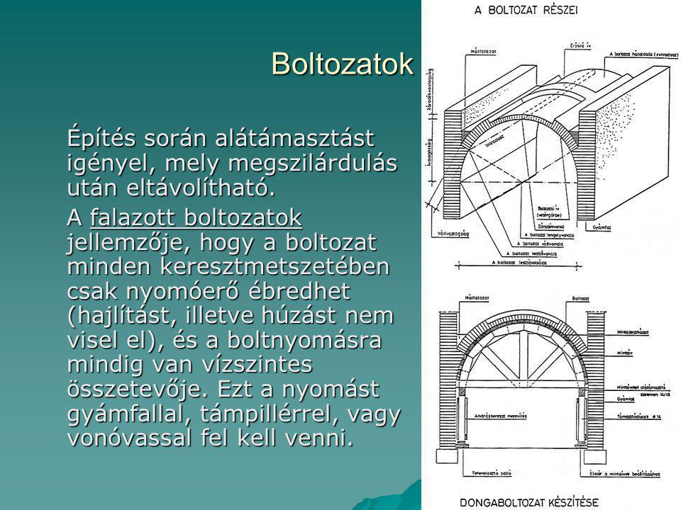 Boltozatok Építés során alátámasztást igényel, mely megszilárdulás után eltávolítható. A falazott boltozatok jellemzője, hogy a boltozat minden keresz